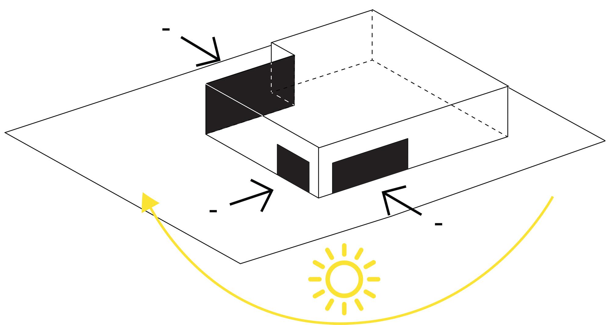 MLC-WOJ-dom2-schematy